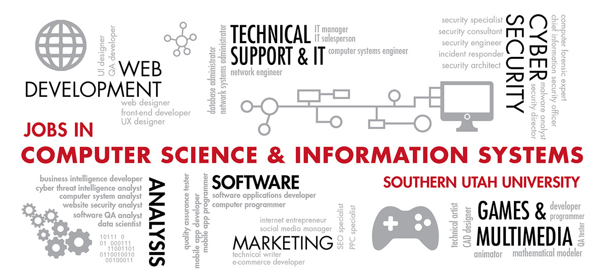 Computer Science Amp Information Systems Program Overview Suu